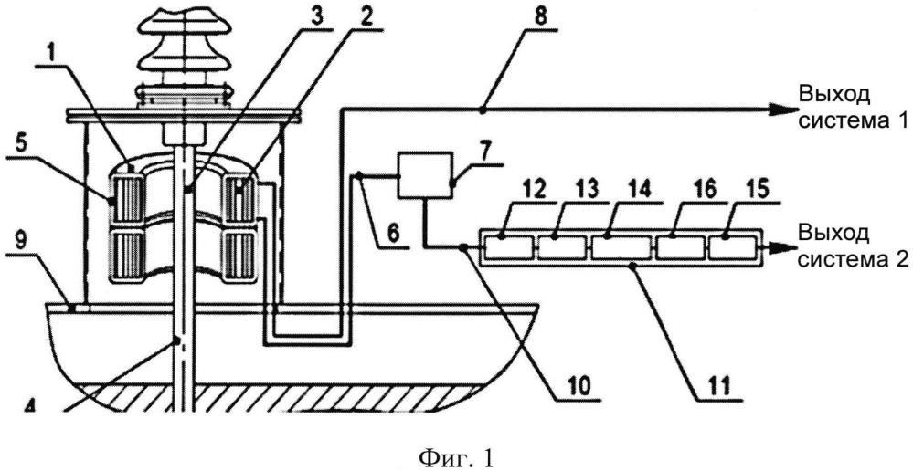 Устройство для измерения токов в обмотках высоковольтных маслонаполненных трансформаторов, автотрансформаторов или электрических реакторов