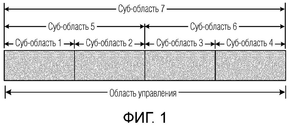 Способ беспроводной связи, enodeb, и оборудование пользователя