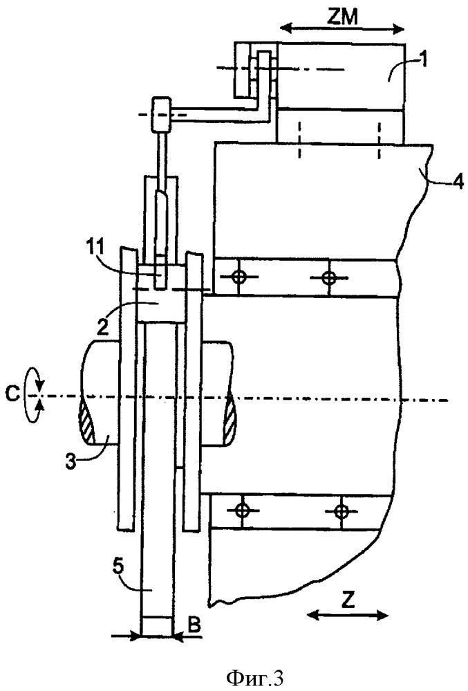 Способ и шлифовальный станок для измерения и формирования внешнего заданного контура обрабатываемого изделия посредством шлифования