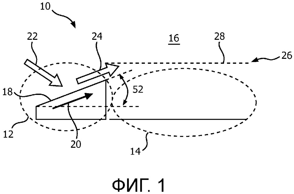 Воздухонаправляющий компонент в аэрогриле
