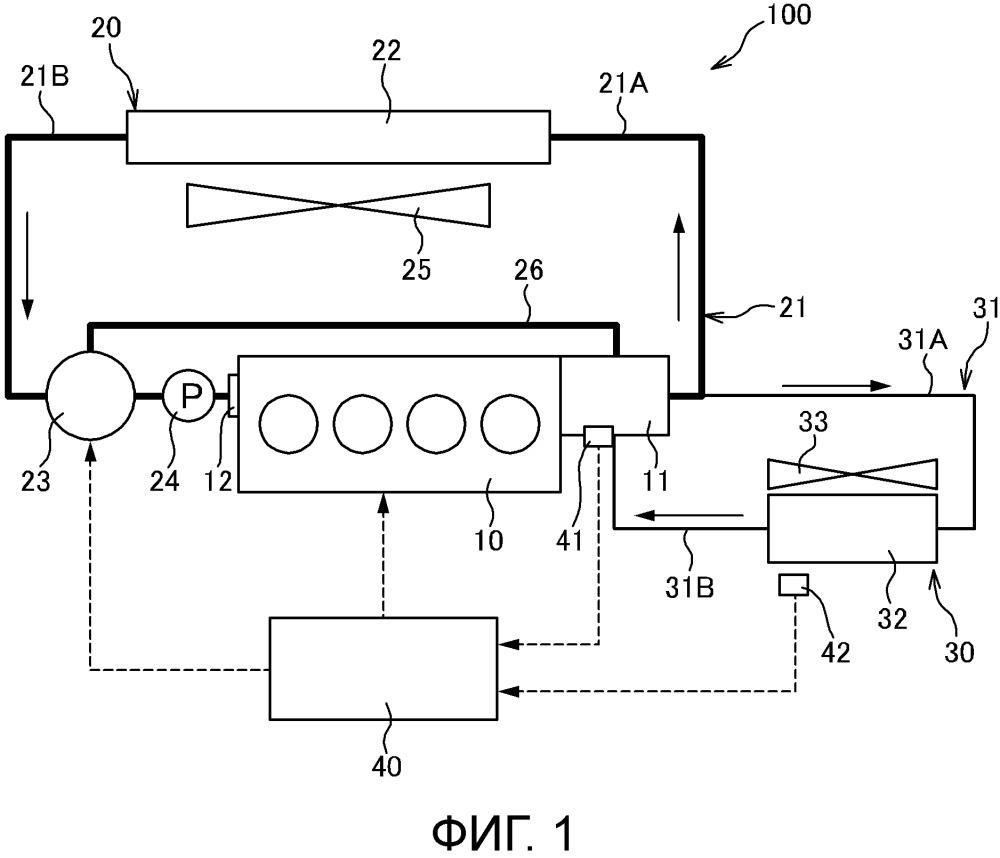 Система кондиционирования воздуха транспортного средства
