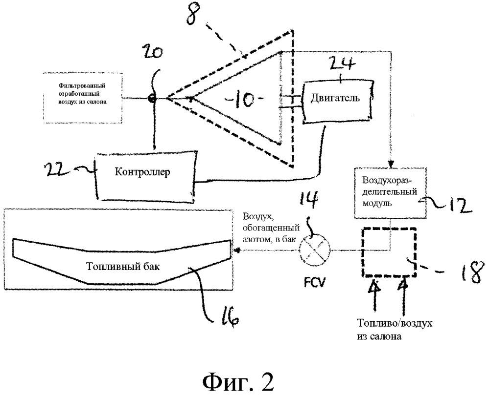Бортовая система формирования инертного газа