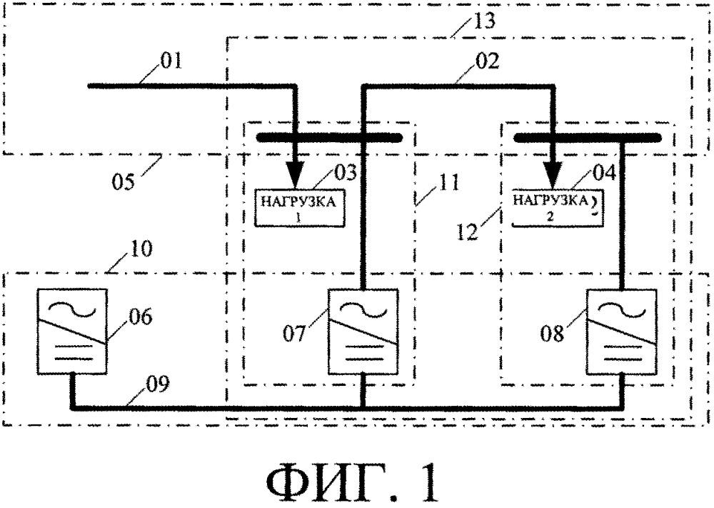 Способ блокирования перехода нескольких инверторных электрических станций в режим пассивного управления в состоянии секционирования
