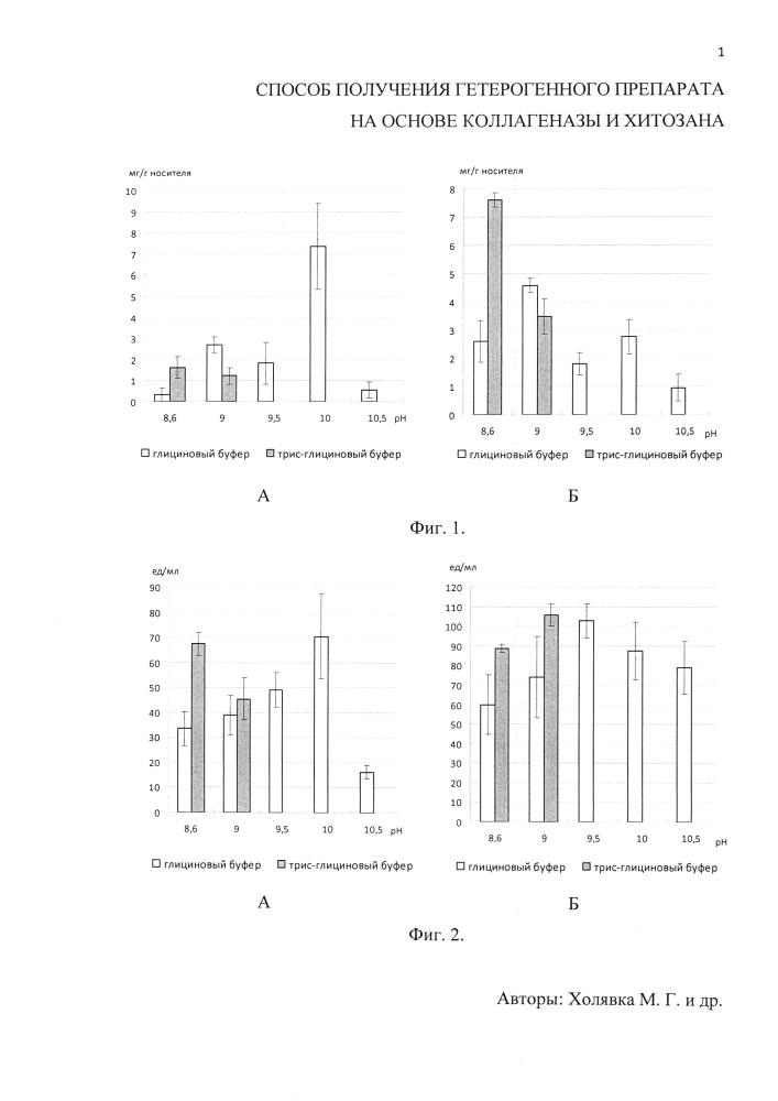 Способ получения гетерогенного препарата на основе коллагеназы и хитозана