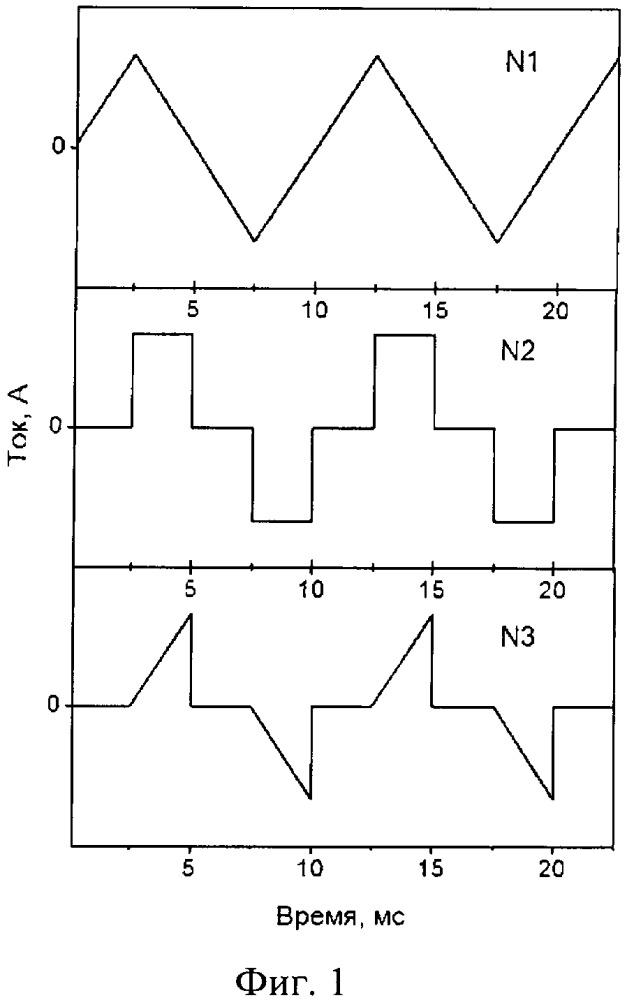 Способ получения электродных материалов для топливных элементов и суперконденсаторов
