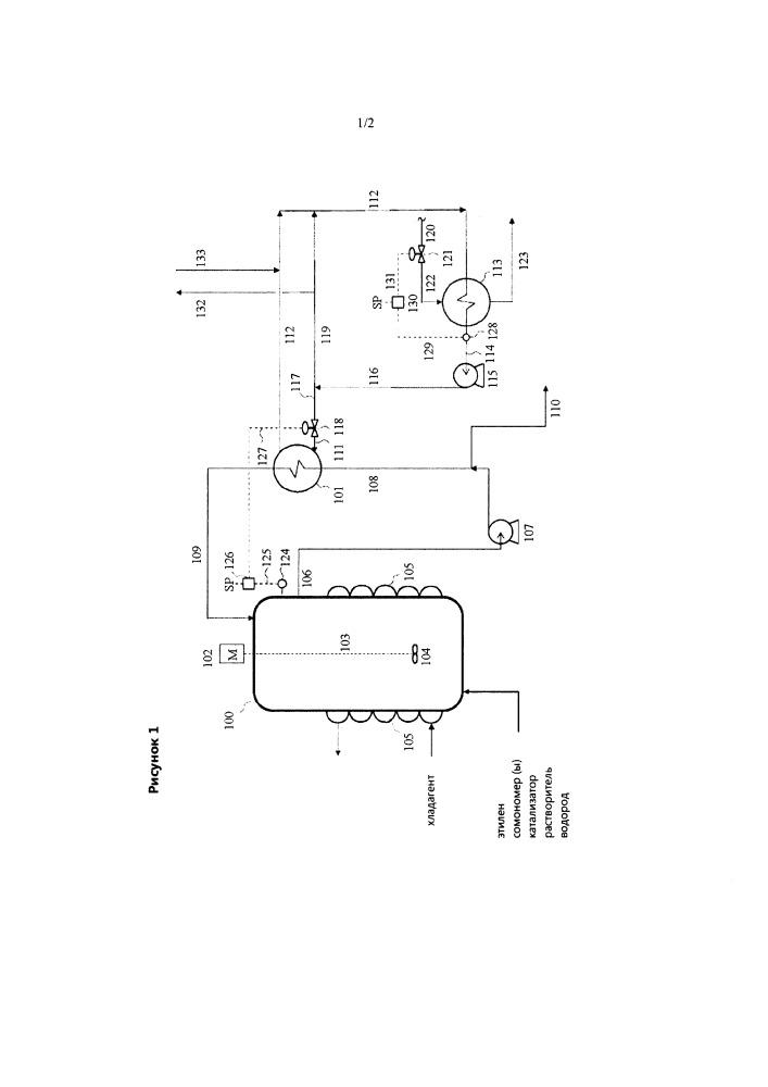 Технологический процесс полимеризации этилена с повышенной эффективностью работы теплообменника