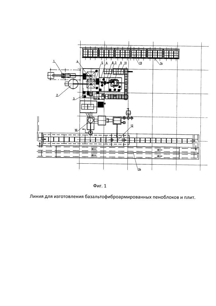 Способ изготовления фиброармированных пеноблоков и плит, линия для изготовления фиброармированных пеноблоков и плит