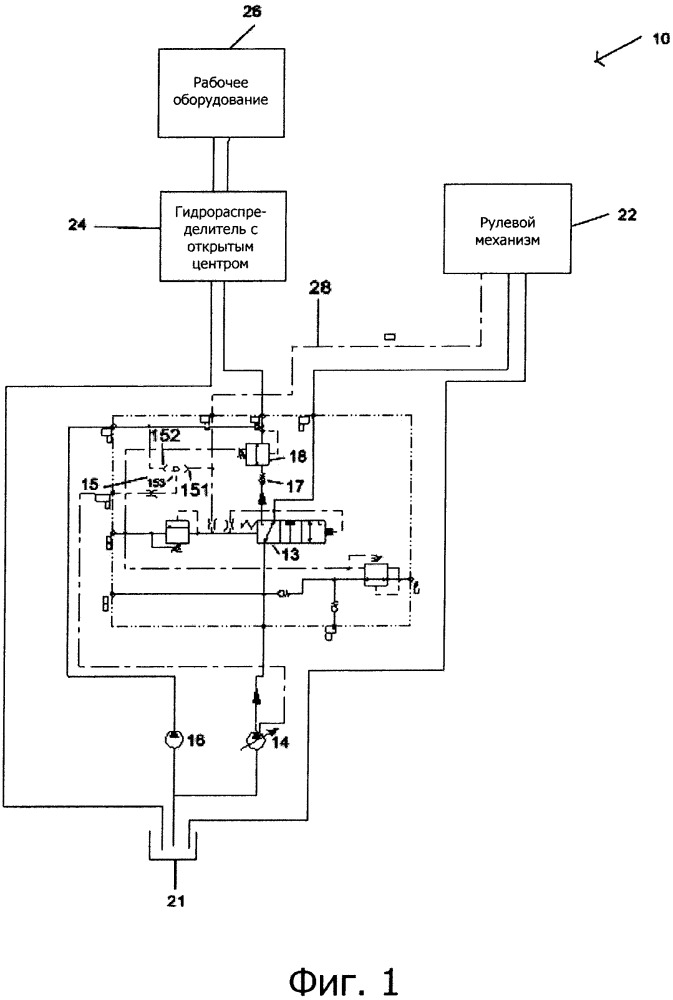 Гидравлическая система с единичной сосредоточенной нагрузкой и машина