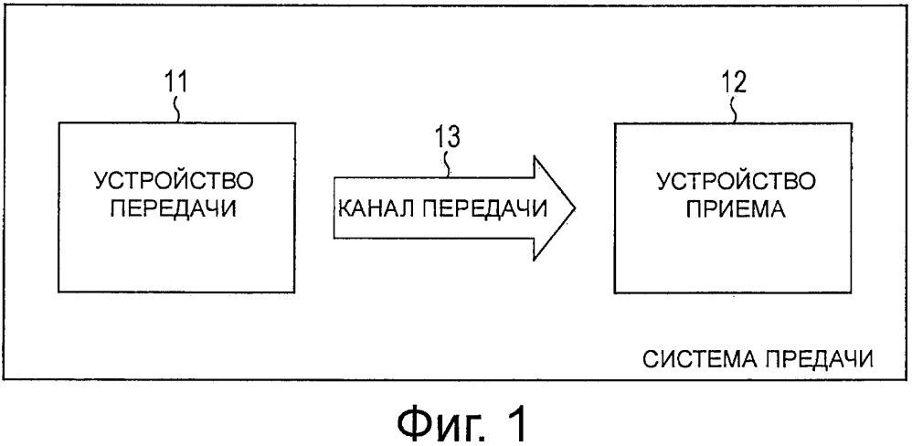 Процессор обработки данных и способ обработки данных