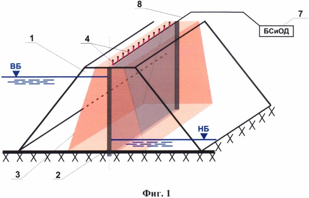 Способ мониторинга состояния диафрагмы из буросекущихся глиноцементобетонных свай в грунтовой плотине методом электротомографии