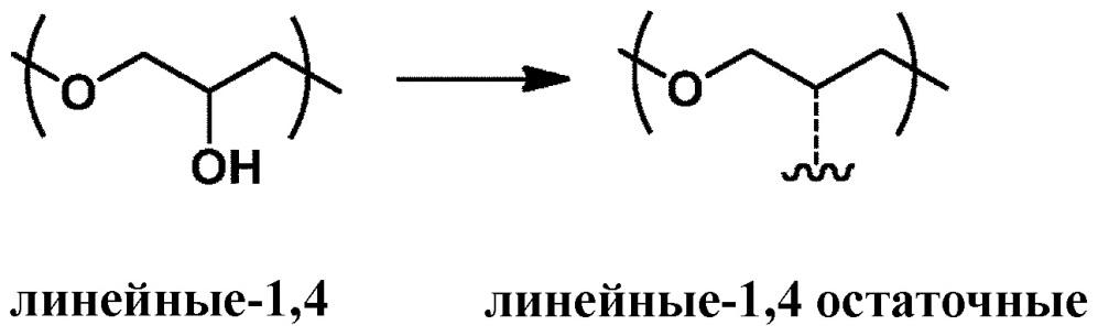 Солнцезащитные композиции, содержащие поглощающий ультрафиолетовое излучение полимер