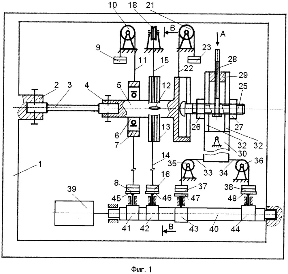 Устройство для испытания образца материала на консольный изгиб, кручение, растяжение, сжатие и сложное сопротивление при постоянной и переменной нагрузке