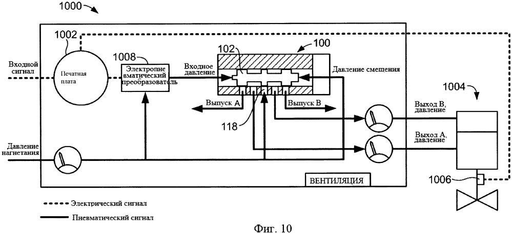 Устройство для смещения золотниковых клапанов при использовании давления нагнетания