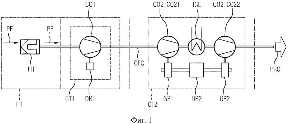 Конфигурация с двумя компрессорами, способ доукомплектовывания