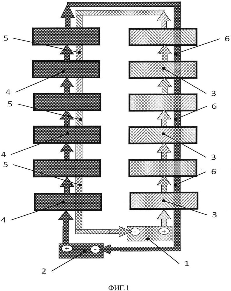 Ошиновка модульная для серий алюминиевых электролизеров
