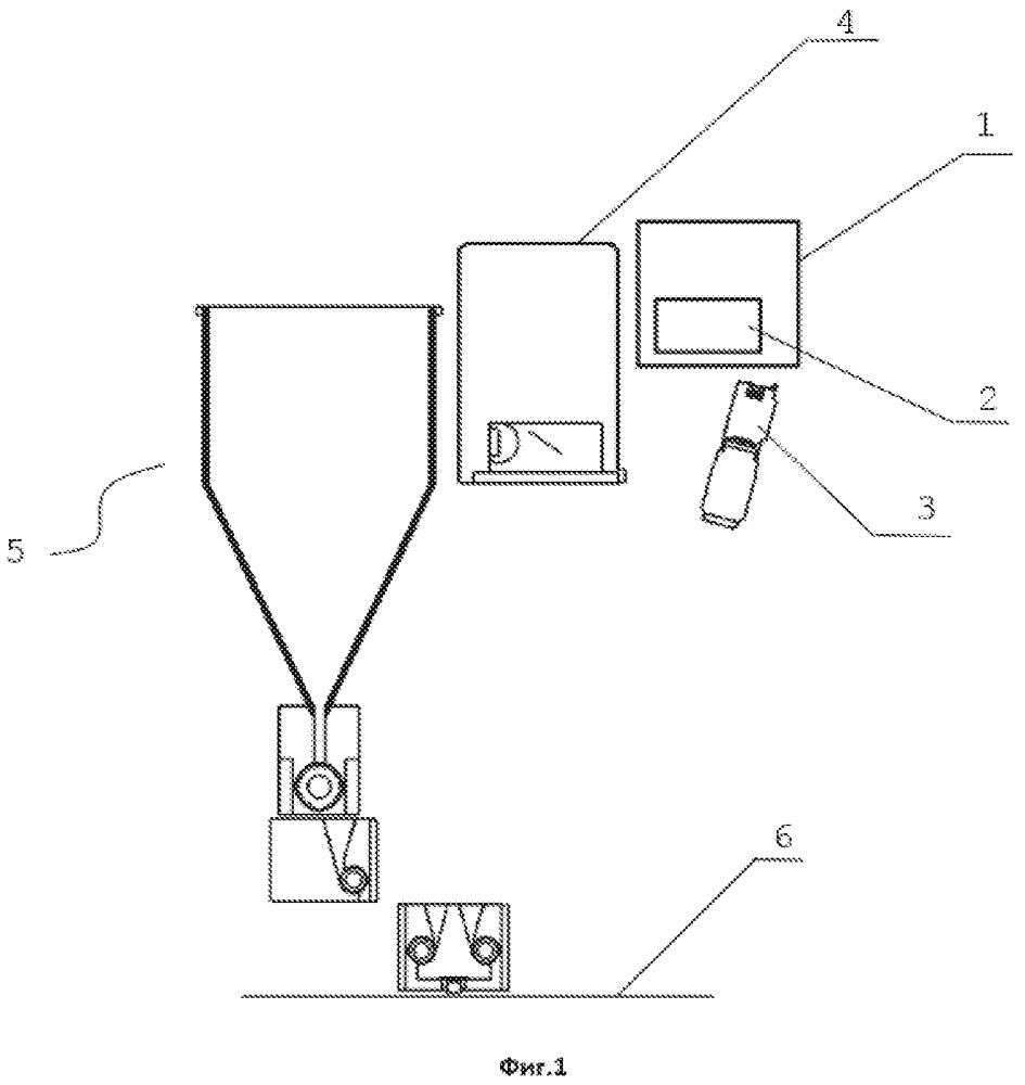 Установка селективного лазерного сплавления или спекания