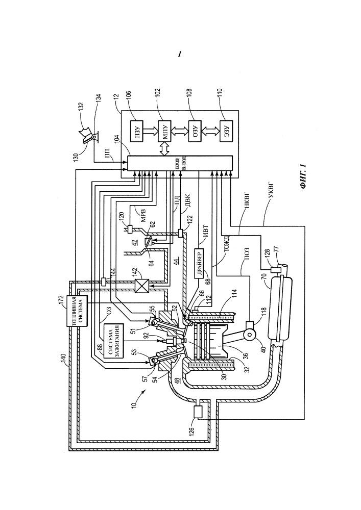 Способ обнаружения разбалансировки отношения воздуха к топливу в цилиндре двигателя (варианты)