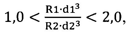Резьбовое соединение нефтепромысловых труб с высоким сопротивлением сжатию и комбинированным нагрузкам (варианты)