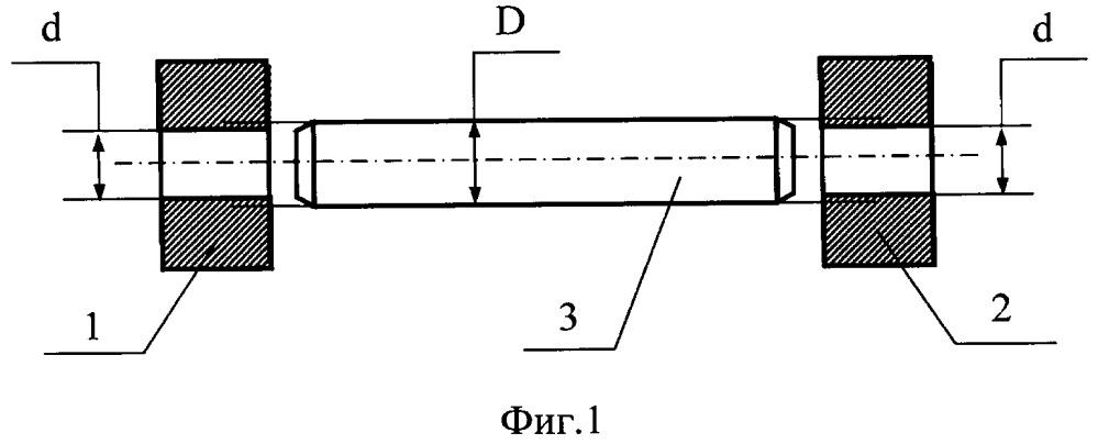 Способ сборки образца, применяемого для испытания на одноосное пластическое растяжение, в виде стержня со втулками из материала, обладающего памятью формы