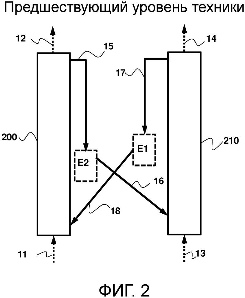 Способ и установка для сжигания посредством химических циклов окисления-восстановления с контролем теплообмена