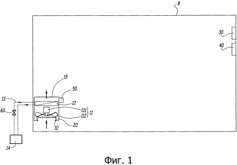 Система и способ регулирования темпертауры и очистки окружающего воздуха в здании