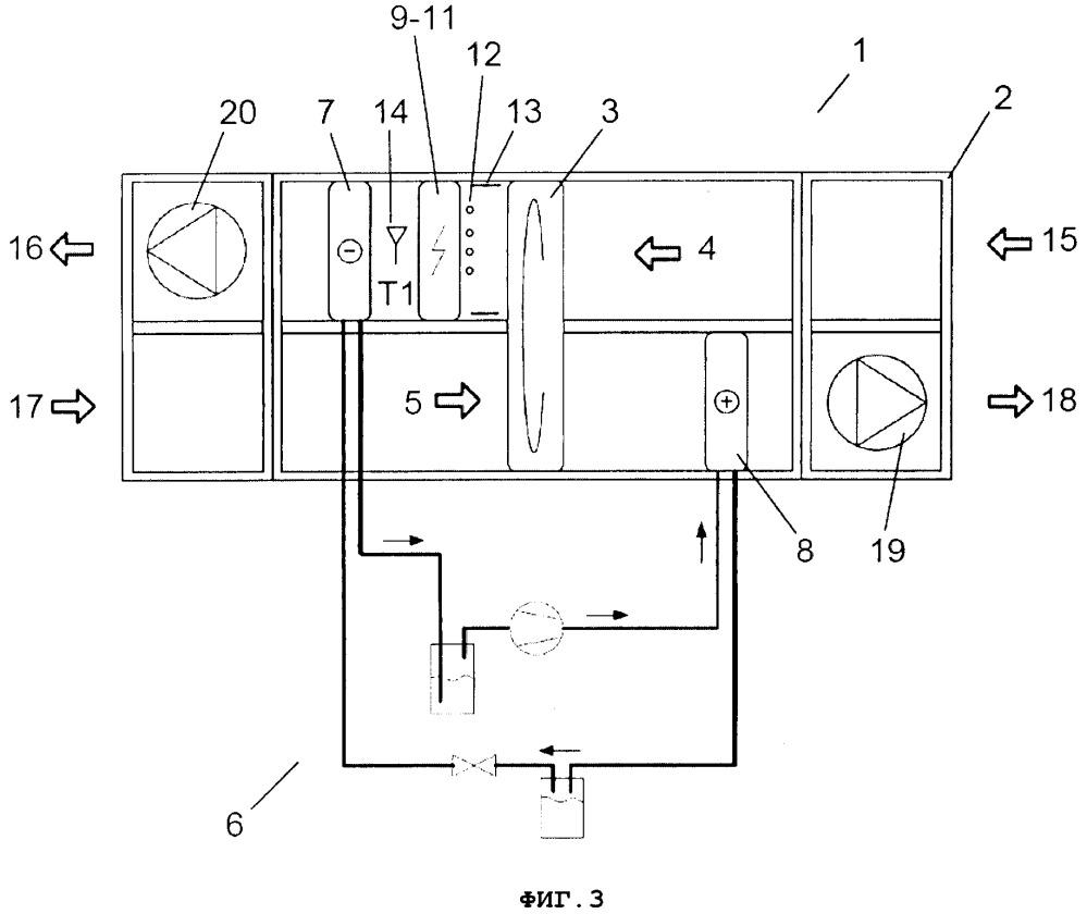 Устройство и способ нагревания воздуха в устройстве для очистки воздуха