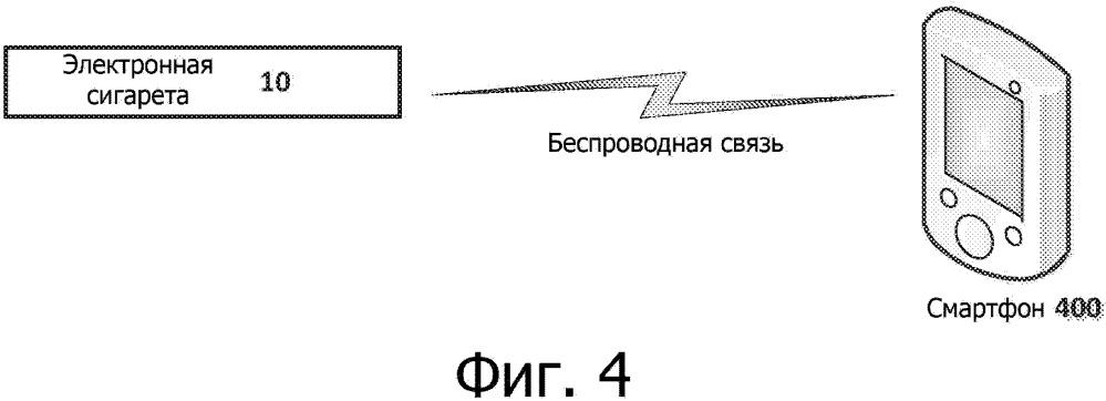 Система и способ синхронизации признака для электронных систем предоставления пара