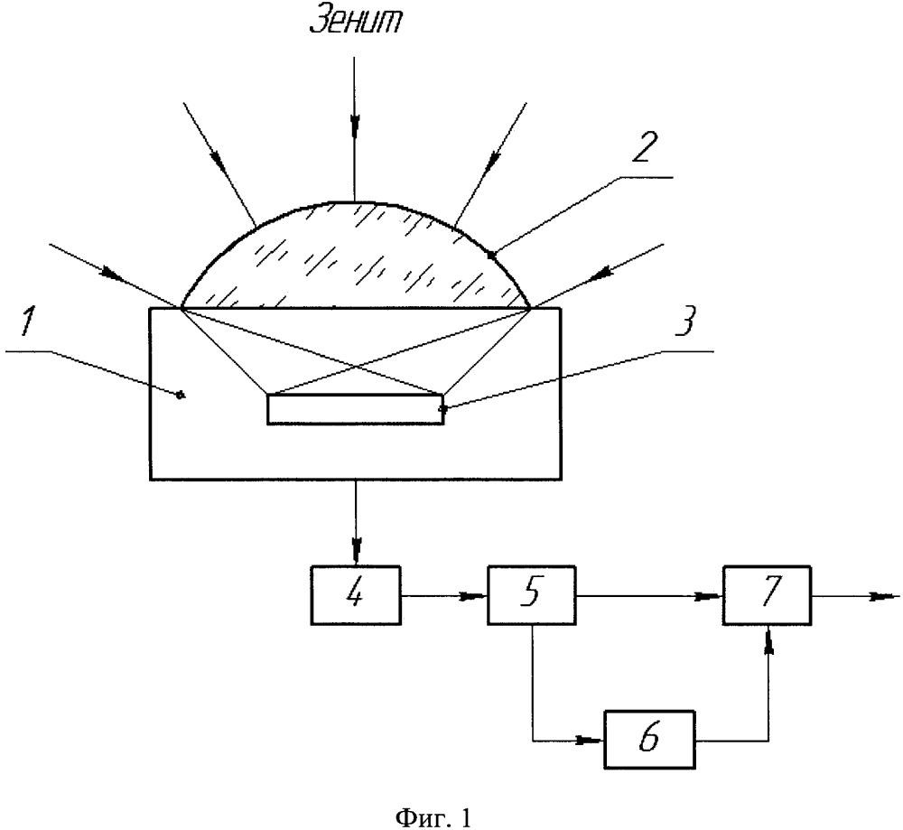 Способ оценки облачности ночной атмосферы и датчик ночной облачности для его осуществления