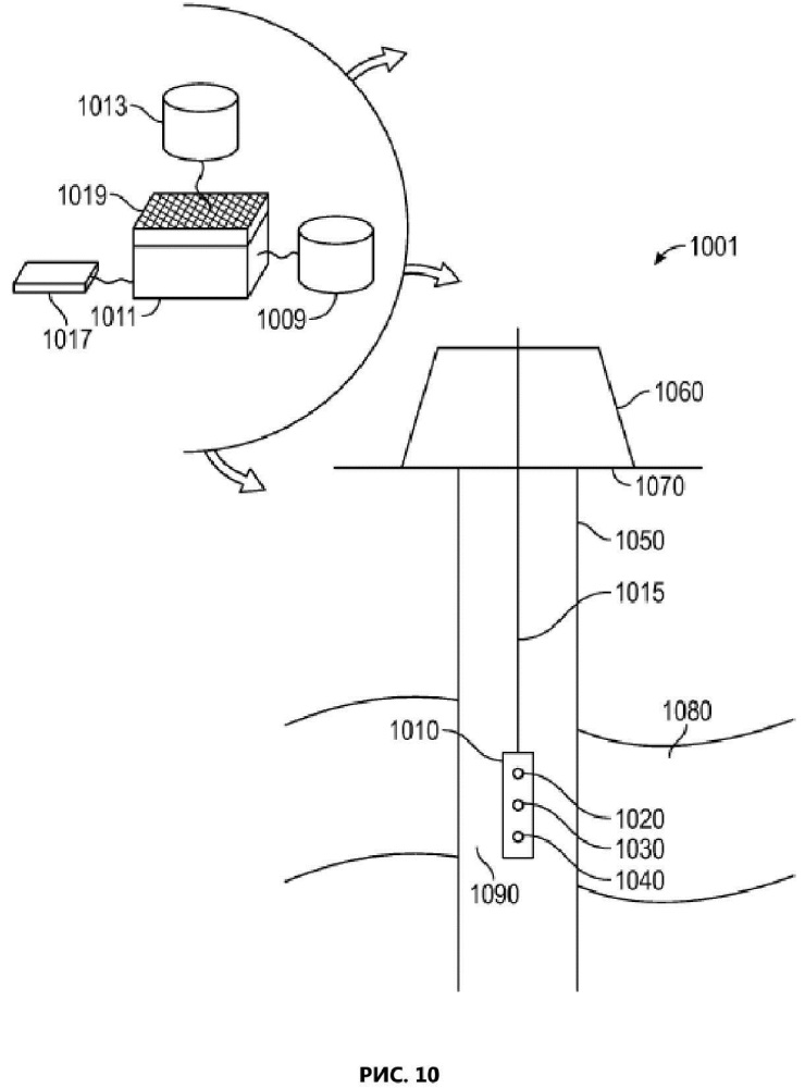 Волоконные сцинтилляторы, чувствительные к нейтронам и гамма-излучению