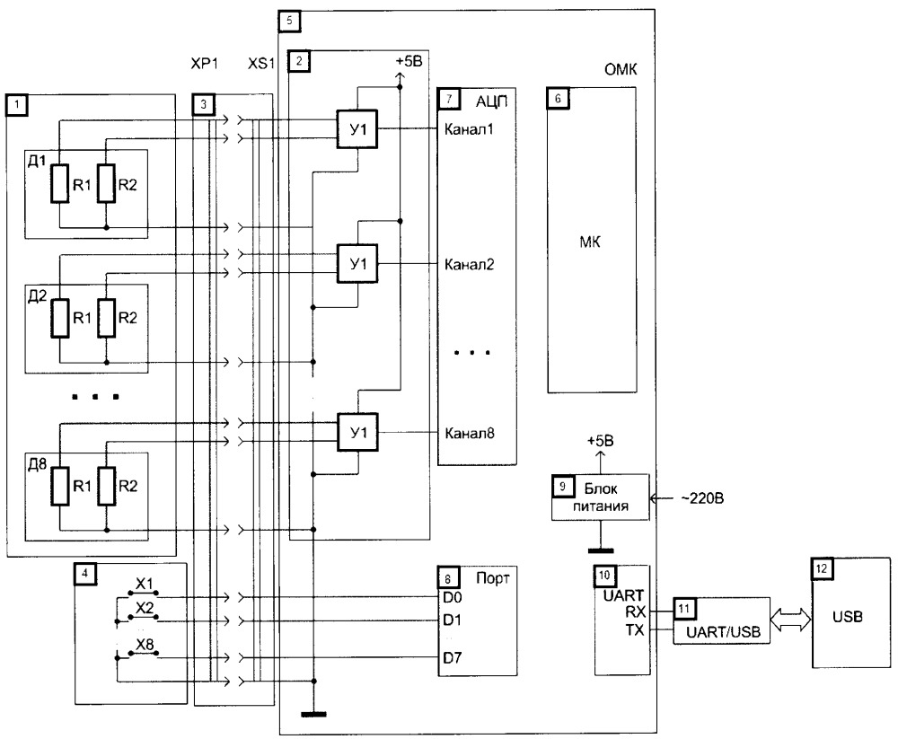 Тензометрическая система для определения напряжений в грунте