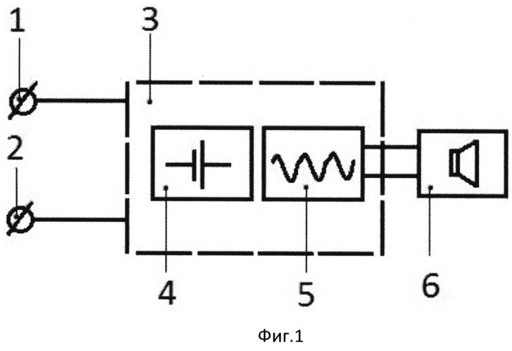 Устройство для контроля электропроводности биологических объектов