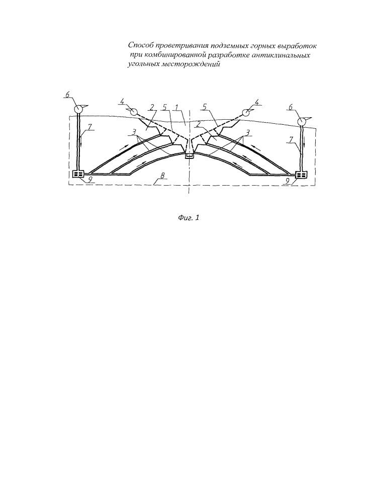 Способ проветривания подземных горных выработок при комбинированной разработке синклинальных угольных месторождений