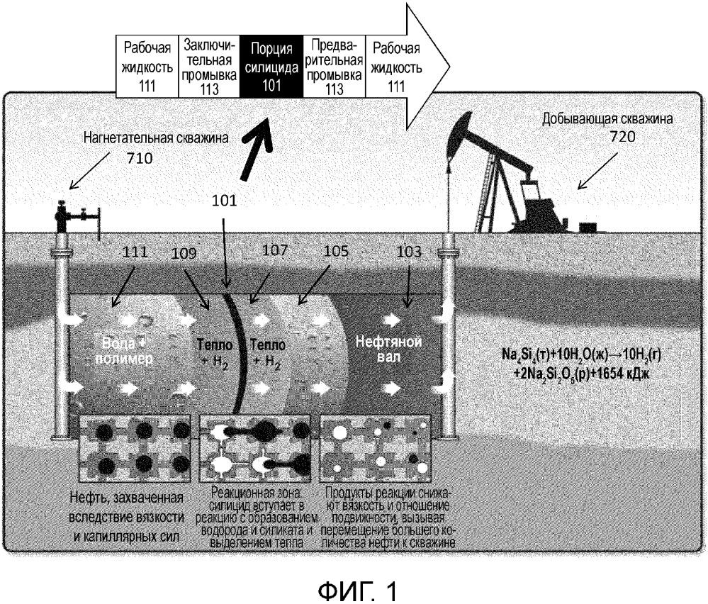 Применение силицидов щелочных металлов для высокотемпературного улучшения смачиваемости в карбонатных коллекторах