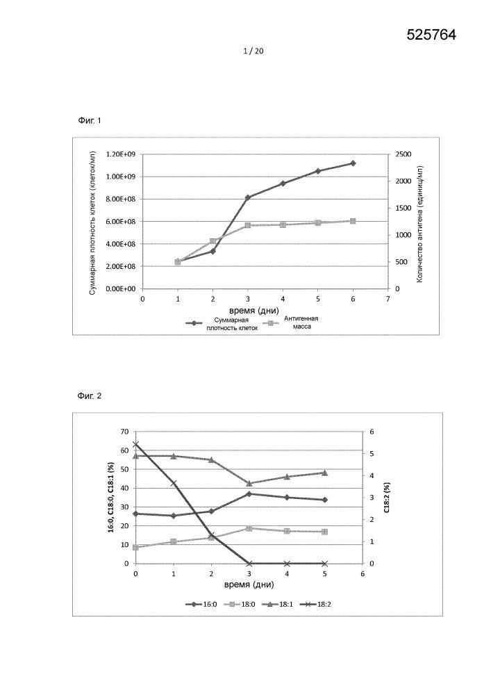 Лептоспиры с повышенной антигенной массой