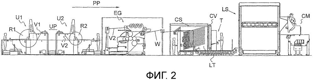 Установка и способ производства бумажных рулонов