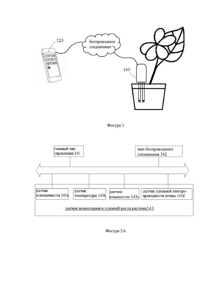 Способ и устройство генерирования информации об условиях роста растения и система мониторинга растения