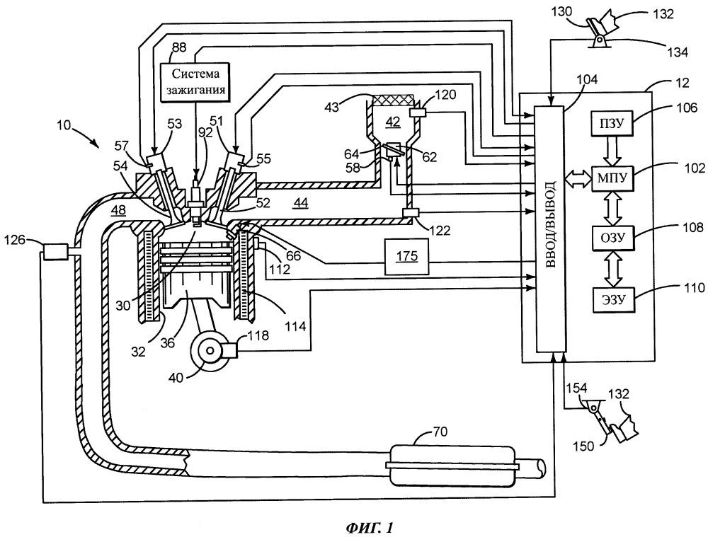Система и способ для увеличения срока эксплуатации приводов клапанов двигателя внутреннего сгорания