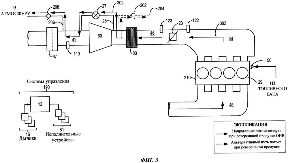 Способ (варианты) и система для продувки охладителя наддувочного воздуха от конденсата