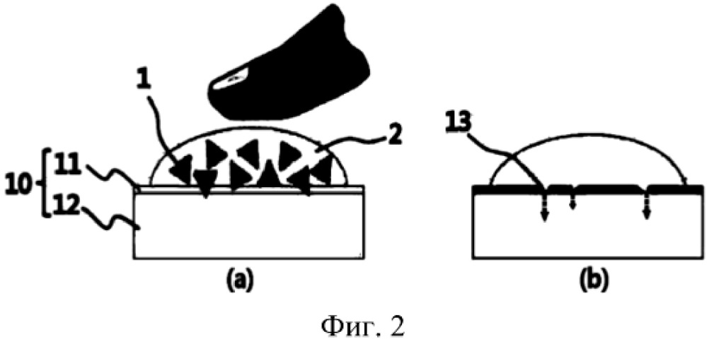 Микроигла, форма для ее изготовления и способ изготовления микроиглы
