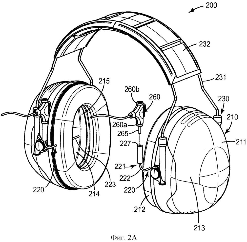 Содержащие акустический порт накладные устройства для защиты органов слуха с возможностью оценки их эффективности и способы оценки эффективности