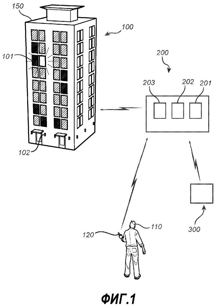 Осветительные системы с внешним управлением на основании стороннего контента