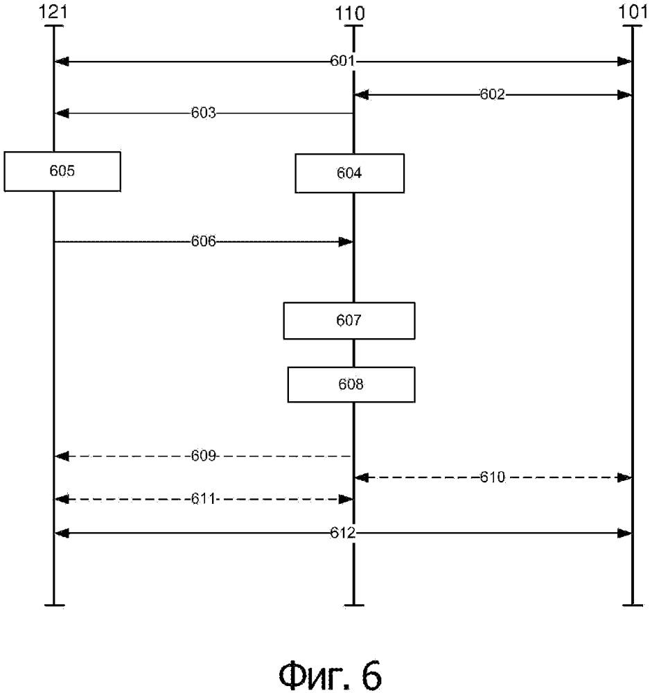 Сетевой узел, беспроводное устройство и способы, выполняемые в них для обработки контекстной информации сети радиодоступа (ran) в сети беспроводной связи