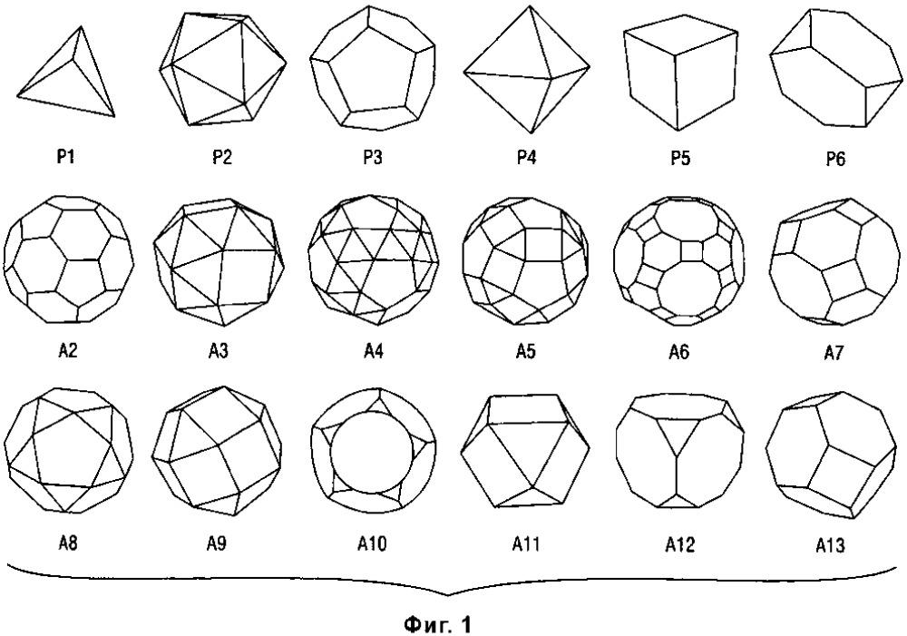 Способы разобщения пластов и отклонения обработки с помощью фигурных частиц