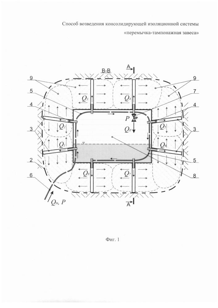 Способ возведения консолидирующей изоляционной системы перемычка-тампонажная завеса