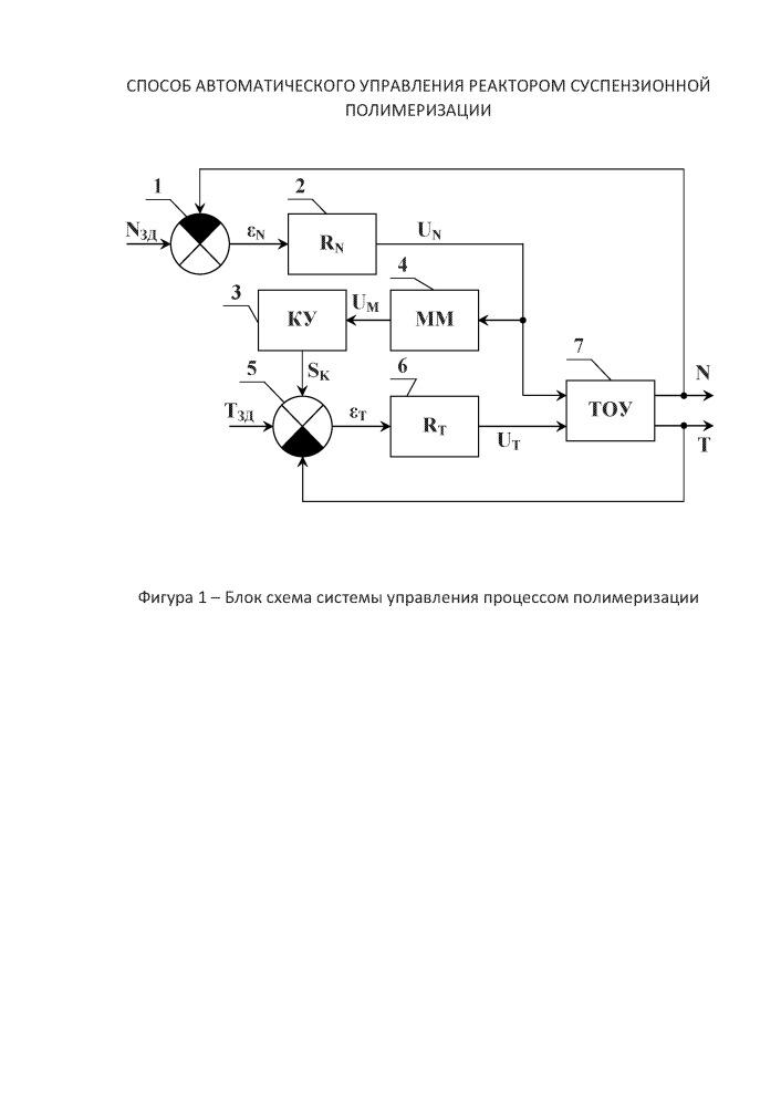 Способ автоматического управления реактором суспензионной полимеризации