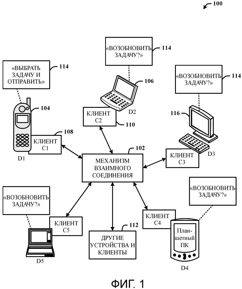 Продолжение задач между устройствами