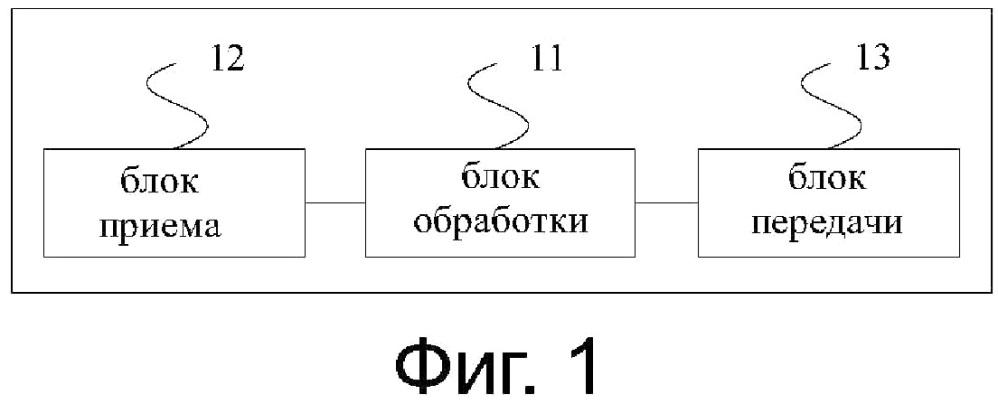 Способ и устройство реализации ретрансляции