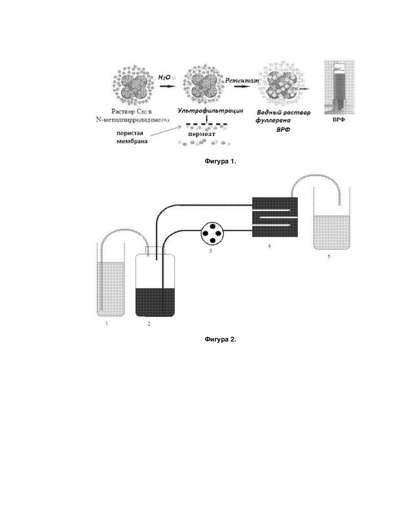 Способ получения высококонцентрированного водного раствора фуллерена