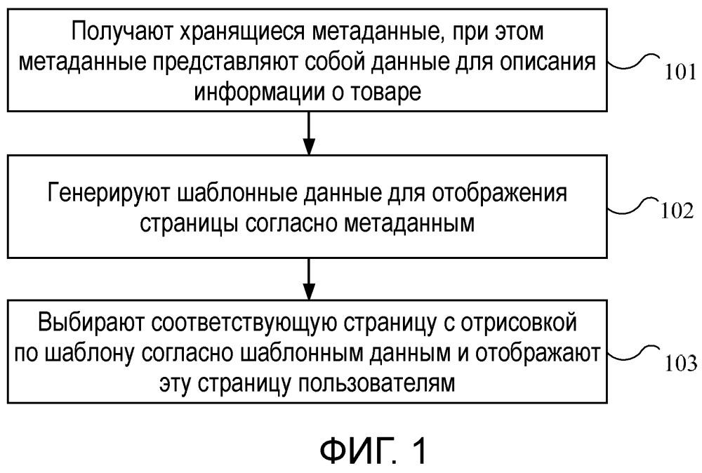 Система и способ отображения страницы