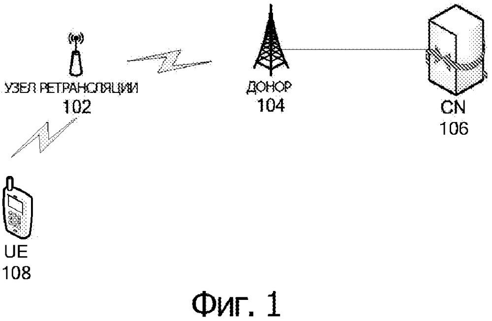 Способ и узел сети для координации передачи по беспроводному транспортному тракту